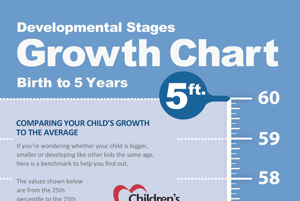 Growth Chart Design