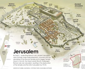 ancient Jerusalem city infographic