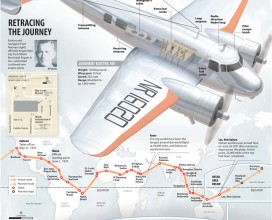 amelia Earhart infographic news illustrated