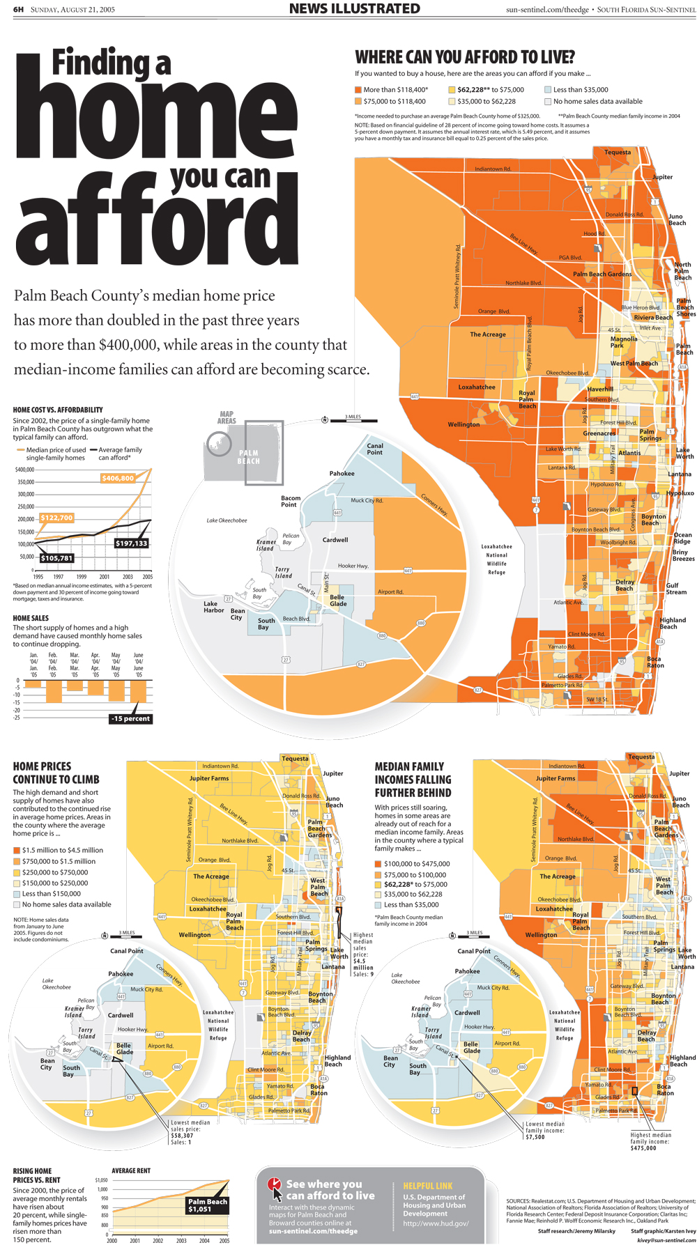 palm beach home prices news illustrated infographic