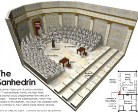 the sanhedrin infographi
