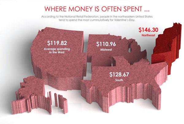 Valentine's Day Spending Data Visualization