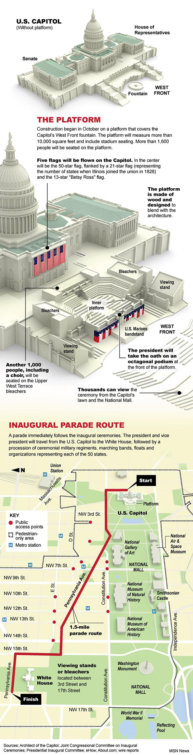 57th Inauguration platform and parade