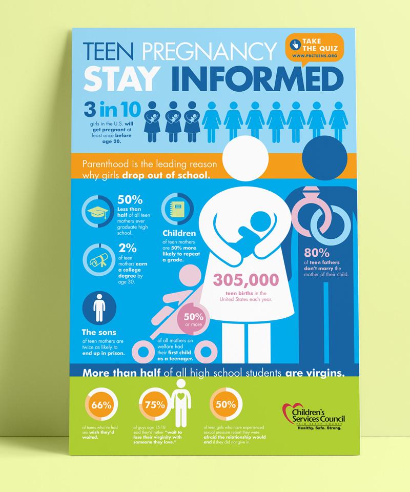 Teen-Pregnancy-poster