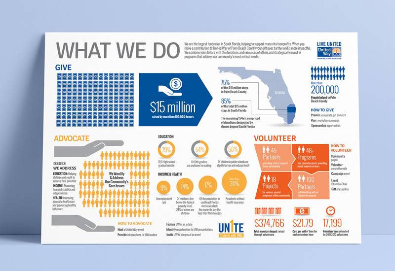 United-Way-poster