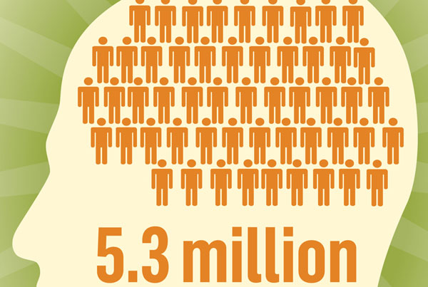 Alzheimers by the Numbers Data Visualization