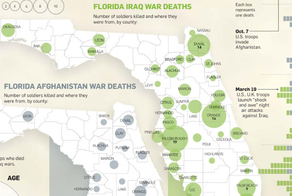 Florida War Deaths Data Visualization