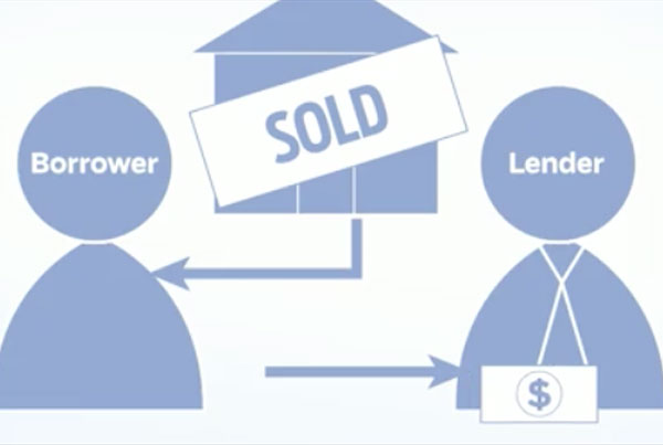 Home Foreclosure Process Motion Graphic