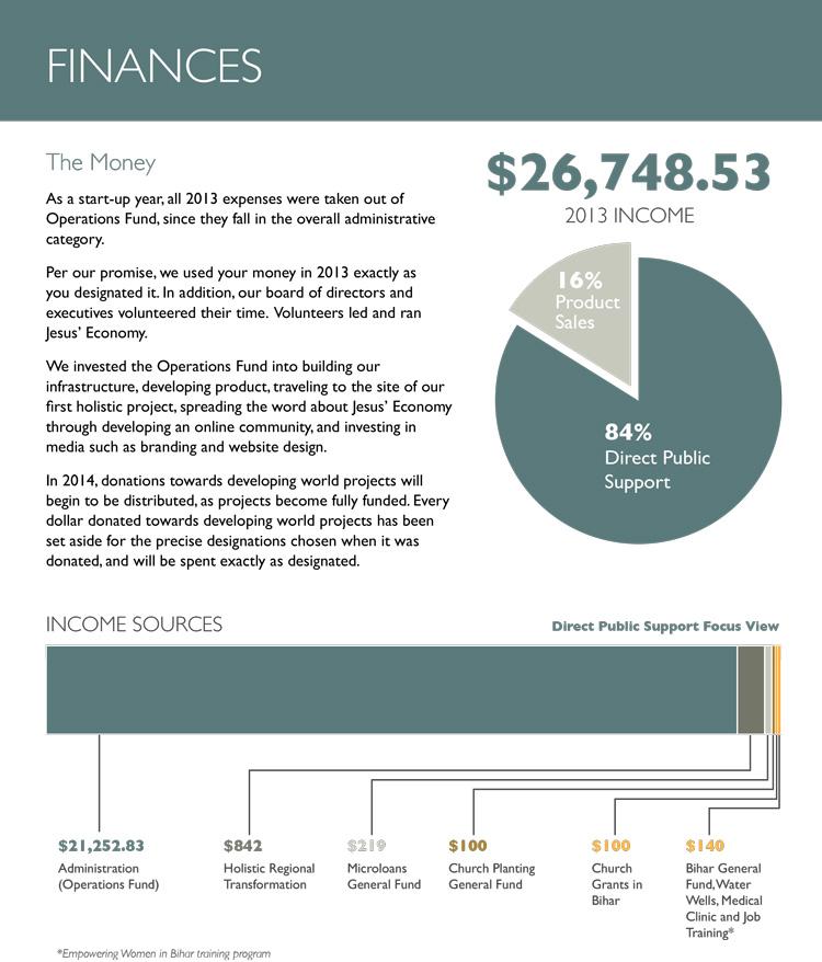 Jesus-Economy-Annual-Report-2013-16