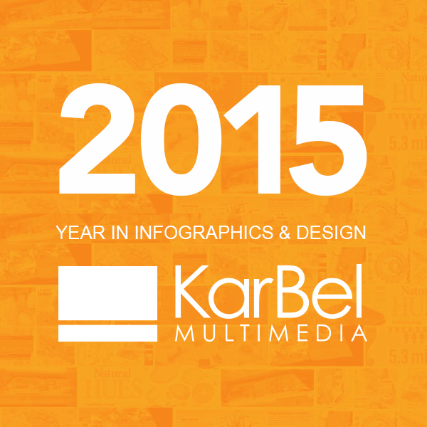 2015 year in review blog header
