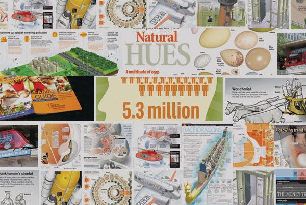 Why You Need Infographics Blog Thumb