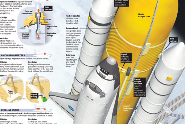 Return to Space infographic