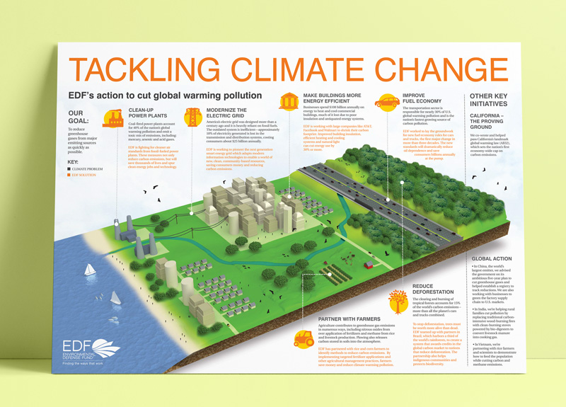 Climate-Change-poster