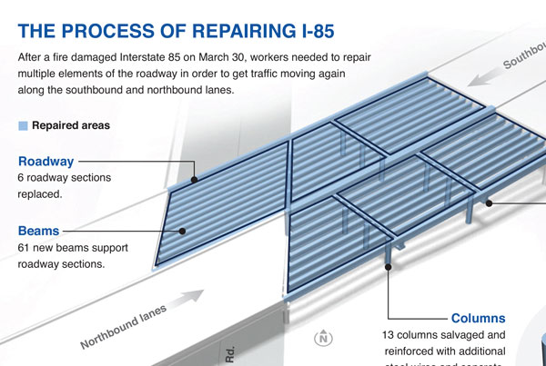 I-85 Bridge Repair infographic